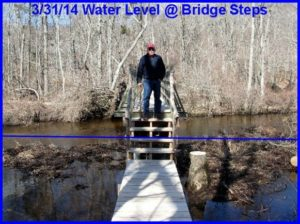 3/21/14 Ted Dionne at the standard bridge photo spot above high water in early spring The 3/31 flood water level is the blue line